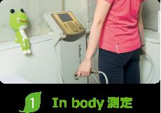 In-body測定